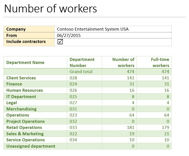 Example 4 Number Of Workers Report Docentric Ax